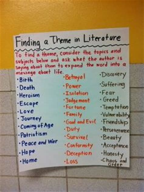 themes of reading 1000 images about theme reading anchor charts on