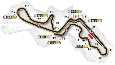 Suzuki Circuit Formula One Japanese Gp Preview Lotus Cars