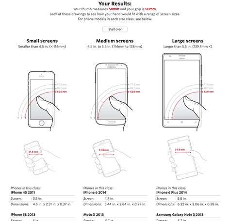 ergonomic design ergonomic design 28 images ergonomic design and comics