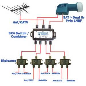 eagle aspen 3x4 3 x 4 multi switch for satellite use for directv or fta