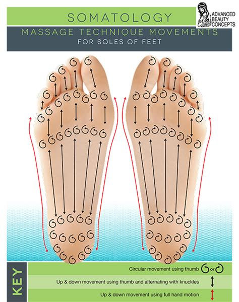 Reflexology And Detoxing by Detox Images Usseek