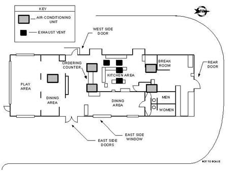restaurant layout strategy fire fighter fatality investigation report f2000 13 cdc