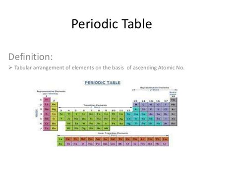 Tabling Definition by Periodic Trends