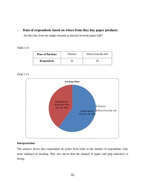 dissertation buy buy dissertations 28 images buydissertations net