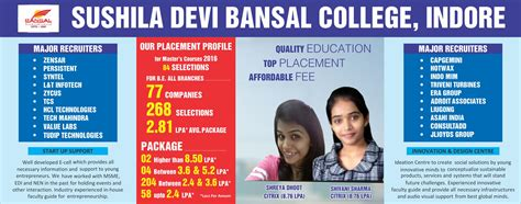 Bansal College Indore Mba by Sushila Devi Bansal College Of Engineering Formerly Kcb