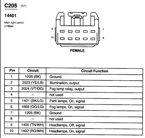 86 mustang headlight switch wiring diagram