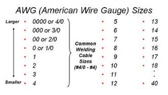 battery cable for sale