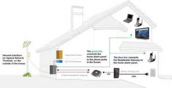att uverse wiring diagram home network 2 wire best simple att uverse wiring diagram wiring