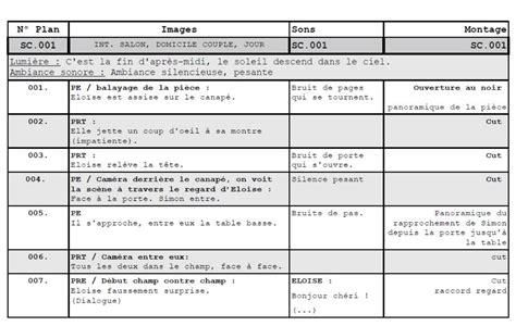 Decoupage Method - decoupage technique de l ecriture a la realisation