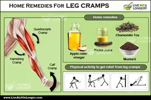 12 simple home remedies to treat leg crs spasms