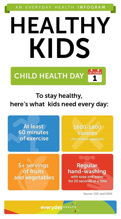 Child Health Day 2012 Protect Your Everyday Health