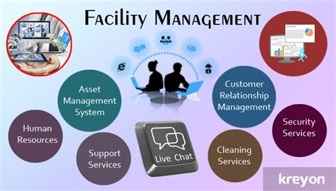 Home Automation Logo Design by How Facilties Management Solution Can Improve Business