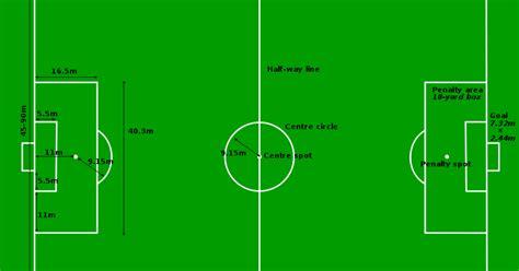 ukuran lapangan sepakbola ukuran lapangan