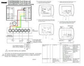 intertherm e2eb 012ha wiring diagram for furnace intertherm furnace diagram elsavadorla