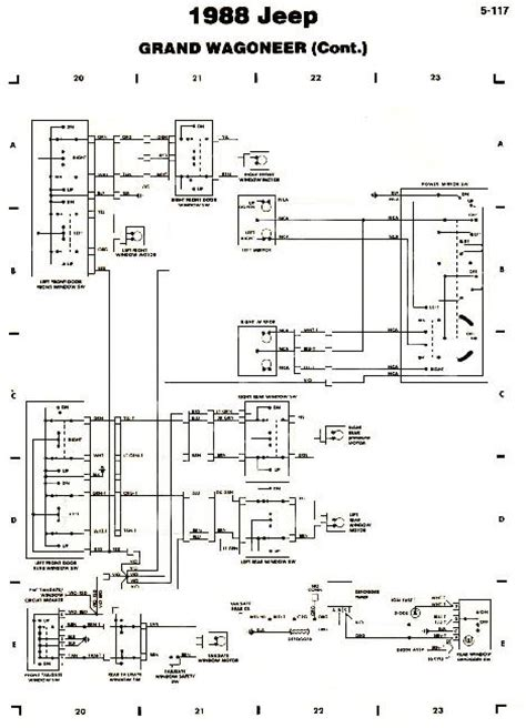 28 1988 jeep anche wiring diagram jeffdoedesign