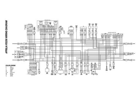 Hyosung 250 Wiring Diagram Auto Electrical Wiring Diagram