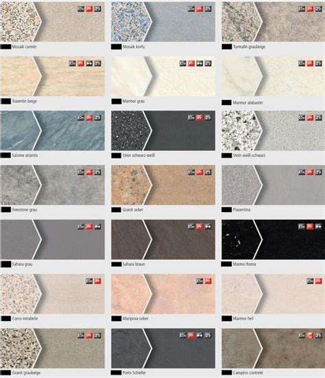 küchenarbeitsplatte betonoptik arbeitsplatte steinoptik dockarm