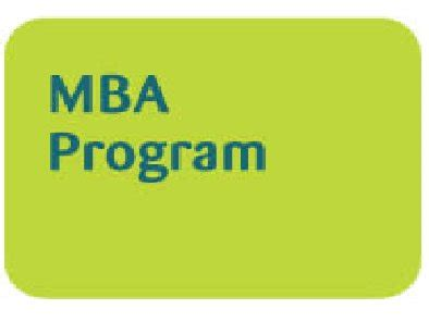 Who To Talk To About Mba Admission by Worldgmc Global Management Challenge Mba Program