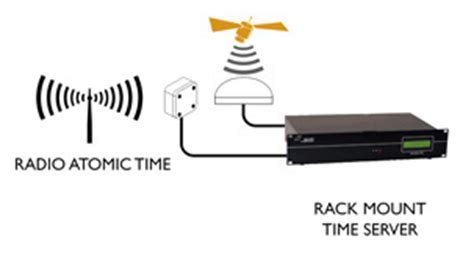 time server products galleon systems