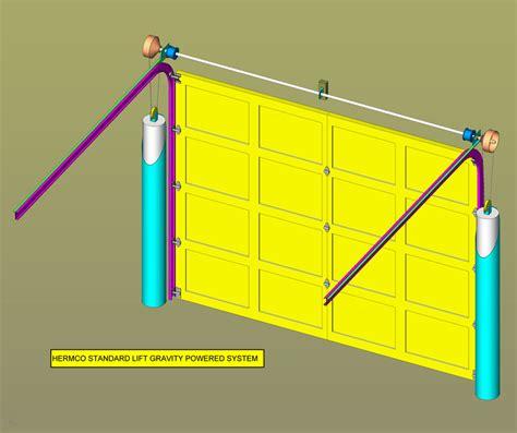Door Weight by Door Weight Name Image1 Jpg Views 270 Size 19 5 Kb