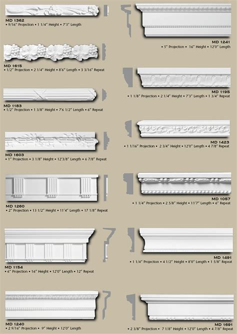 Window Cornice Styles Polyurethane Chair Rail Frieze Page 1 From Vintage