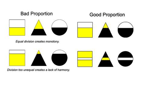 design definition of proportion list of synonyms and antonyms of the word proportion