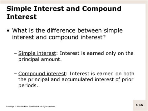 Credit Card Formula Interest The Costs And Benefits Of Using Credit Cards Lessons Tes Teach