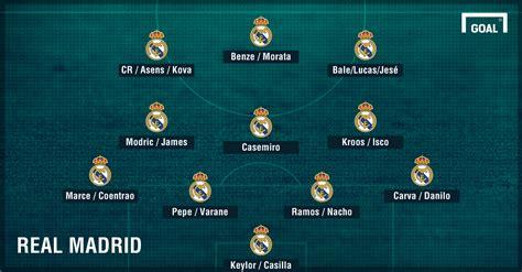Squad Elreal 191 y por qu 233 no nemanja matic para el real madrid goal