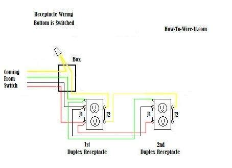 hospital grade receptacle wiring diagram wiring diagram