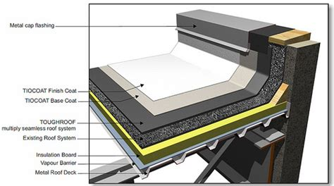 flat roof construction diagram cool flat roofs for commercial buildings save energy