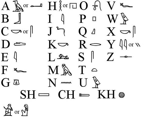 printable hieroglyphic alphabet chart related keywords suggestions for hieroglyphics alphabet