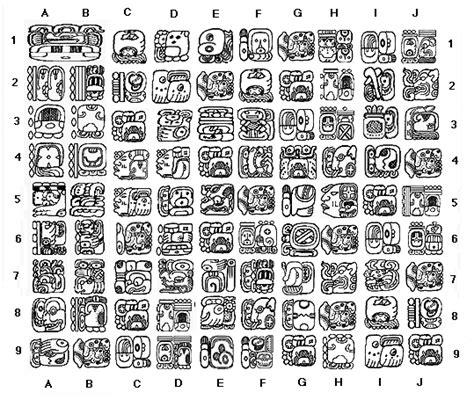 imagenes de jeroglíficos olmecas los mayas glifos mayas
