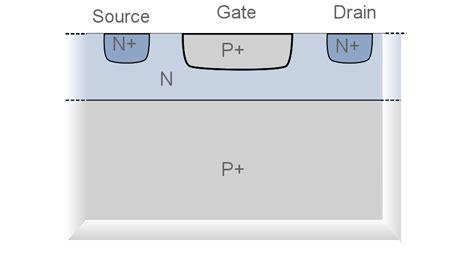 fet transistor notes jfet junction field effect transistor electronics notes
