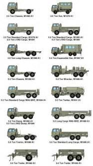 lmtv information armyproperty