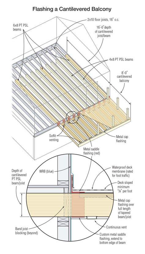 Builder Home Plans by A Path To Safer Balconies Professional Deck Builder