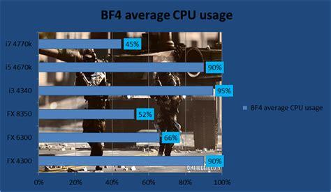 battlefield 4 ram usage battlefield 4 benchmark multiplayer cpu and gpu w7 vs w8
