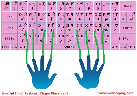 free full version hindi typing tutor hindi typing master download full version free