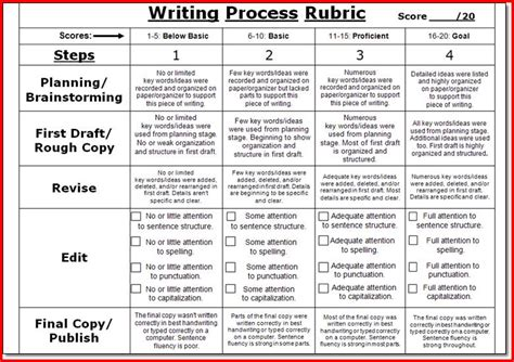 Writing Assignments For Middle School by Writing Prompt Rubric For Middle School