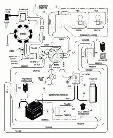 18 hp magnum kohler engines wiring diagram tractor parts diagram and wiring diagram