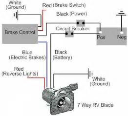 wiring diagram best brake controller wiring diagram sle brake install wire diagrams