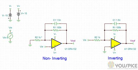 use of capacitor in low pass filter feedback capacitor low pass filter pitfalls youspice