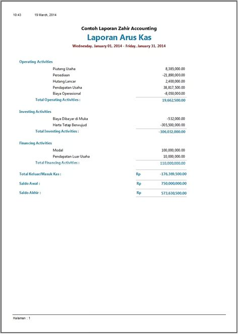 cara membuat neraca ohaus sederhana 10 contoh laporan keuangan lengkap