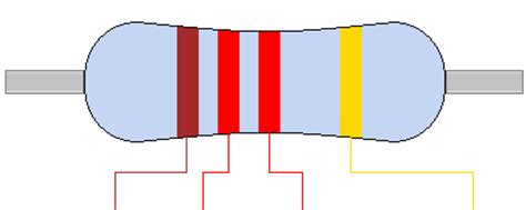 colour code for 1 ohm resistor 1k2 1 2k ohm resistor colour code