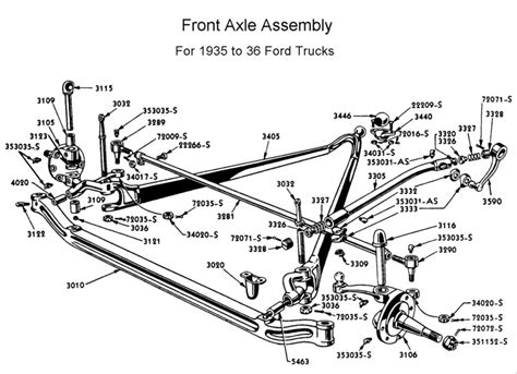 car front suspension truck front end diagram video search engine at search com