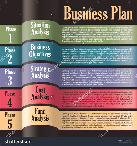 strategy plan layout strategic plan design google search strategic plan