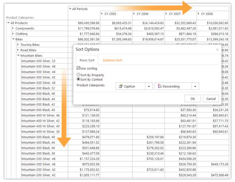 Sort A Pivot Table by Galaktikasoft Releases Updated Ranet Pivot Table For Html