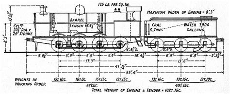 expansion steam engine diagram valve steam piston engine diagram valve get free image about wiring diagram