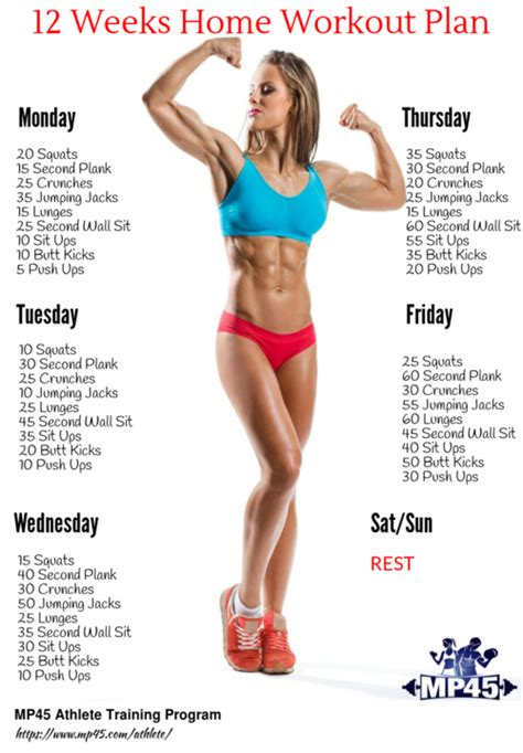 Your Look Younger In One Month by The Ultimate 12 Week Workout Plan Self Improvement