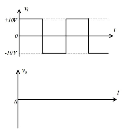 zener diode output waveform question 1 for the question above both diodes are chegg