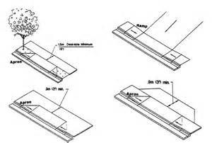 ada sidewalk dimensions pictures to pin on pinterest pinsdaddy